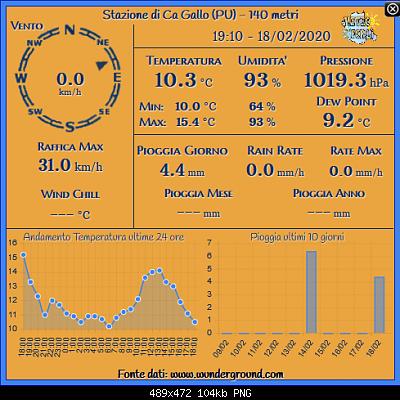 Nowcasting Marche Febbraio 2020-screenshot_2020-02-18-rete-monitoraggio-centro-nord-italia-1-.png