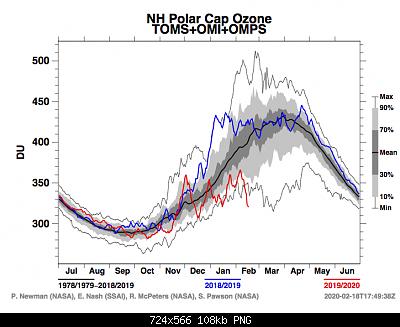 Analisi modelli Inverno 2019/20-schermata-2020-02-19-alle-14.16.50.png