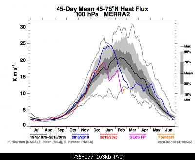 Analisi modelli Inverno 2019/20-schermata-2020-02-19-alle-14.17.58.png