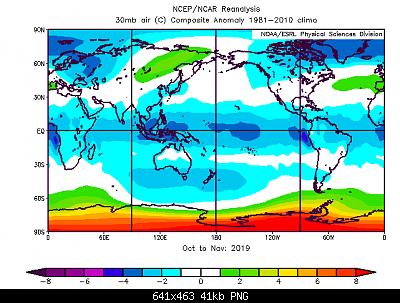 Analisi modelli Inverno 2019/20-schermata-2020-02-19-alle-14.24.15.png