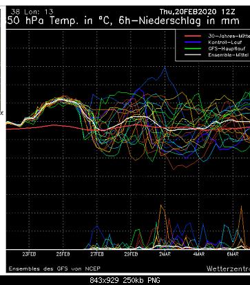 Analisi modelli Inverno 2019/20-screenshot_2020-02-20-18-45-53-09.png