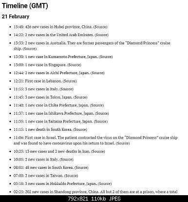 Nuovo Virus Cinese-annotation-2020-02-21-175741.jpg