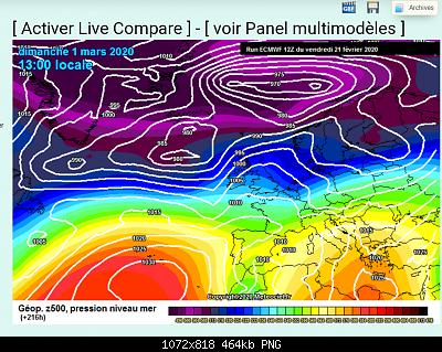 Analisi modelli Marzo: inverno in ritardo o primavera?-screenshot_2020-02-21-19-53-00-80.png