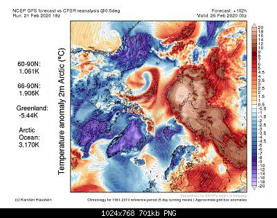 Artico verso l'abisso... eppure lo dicevamo che...-anom2m_f102_arctic.png