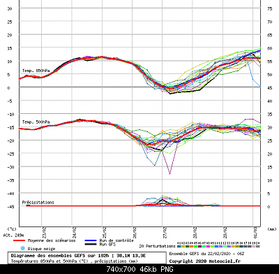 Analisi modelli Inverno 2019/20-palermo.png