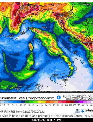 Analisi modelli Inverno 2019/20-screenshot_2020-02-22-20-09-17-06.jpg