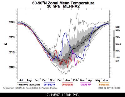 Analisi modelli Inverno 2019/20-schermata-2020-02-23-alle-15.36.02.png