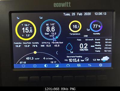 Froggit WH3000 SE + DP1500 esperienza installazione-consolle.jpg