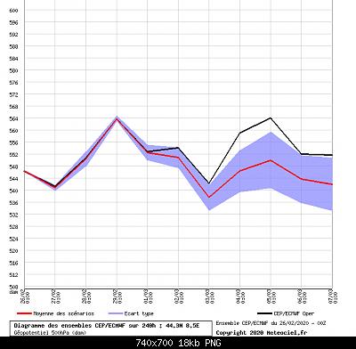 Analisi modelli Inverno 2019/20-cicciobbombo.png