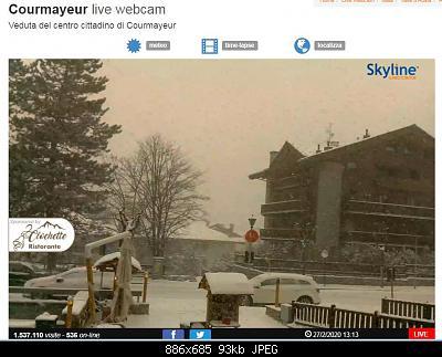 Nowcasting Valle d'Aosta - Inverno 2019/2020-cattura.jpg