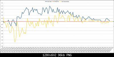 Modifiche ai sensori , schermi e test Ecowitt-scos27-1.jpg