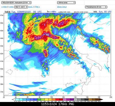 Alto Piemonte (vc-no-bi-vco) primavera 2020-schermata-2020-03-01-alle-08.38.40.jpg