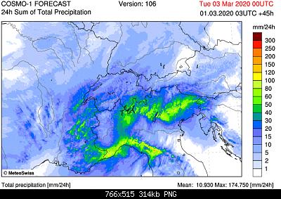 Nowcasting Torino e Provincia Marzo 2020-vnsn85-4-.png