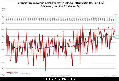 Temperature globali-20599895-b194-4af6-96c7-afe71fd0c314.jpeg