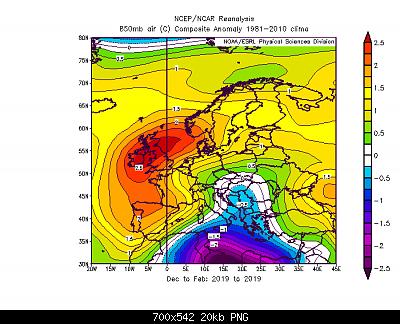 Confronto sugli ultimi inverni Nord vs Sud (libera atmosfera)-anomalie-850-hpa-inverno-2018-19.png
