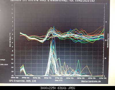 Conca Prevala (sella Nevea-ud) 15-08-09... e altre foto di confronto-20200303_120003.jpg