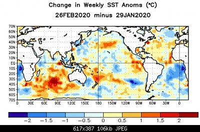 Temperature globali-ocean-t-var.jpg
