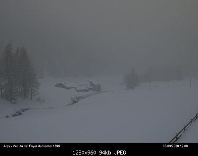 Nowcasting Valle d'Aosta - Primavera 2020-big_arpy.jpg