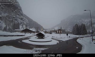 Nowcasting Valle d'Aosta - Primavera 2020-incrocio.jpg