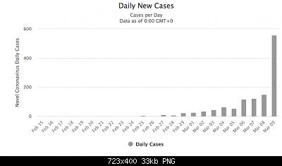 Nuovo Virus Cinese-schermata-2020-03-10-alle-14.56.59.png