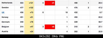 Nuovo Virus Cinese-schermata-2020-03-11-alle-16.29.59.png