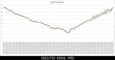 Un confronto interessante - davis ventilato h24 vs Barani Pro passivo-1pm.jpg