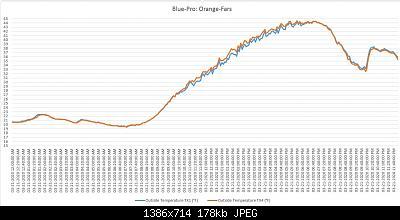 Un confronto interessante - davis ventilato h24 vs Barani Pro passivo-full-3212020.jpg