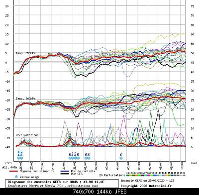 Primavera Toscana e centro italia-21-19-24-graphe_ens3.jpg