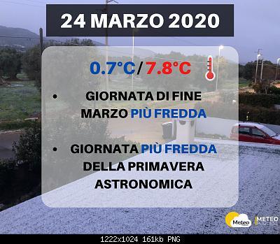 Marzo 2020: anomalie termiche e pluviometriche.-ci-attende_-1-.jpg