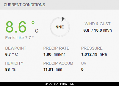 Nowcasting Marche MARZO 2020-screenshot_2020-03-26-personal-weather-station-dashboard-weather-underground-5-.png
