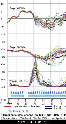 Basso Piemonte - Marzo 2020-schermata-2020-03-27-alle-10.08.19.jpg