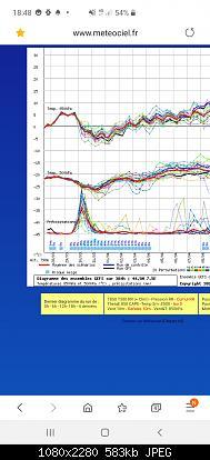 Basso Piemonte - Marzo 2020-screenshot_20200327-184853_samsung-internet.jpg