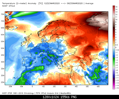 Nowcasting nazionale marzolino 2020-ncep_cfsr_europe_t2m_week_anom.png