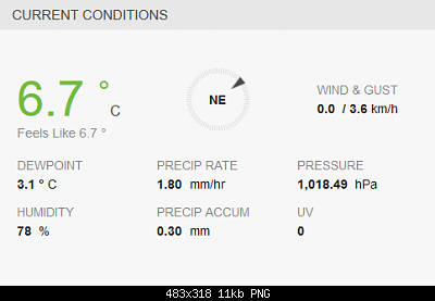Nowcasting Marche MARZO 2020-screenshot_2020-03-31-personal-weather-station-dashboard-weather-underground.png