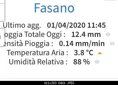 Puglia, sera 31 Marzo - 3 Aprile: ultimo richiamo dell'inverno-8d28ddbc-90e4-451d-8ba1-b260860675ec.jpeg
