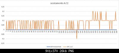 Modifiche ai sensori , schermi e test Ecowitt-scostamento-auto-costruito-2-01-04-2020.png