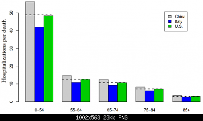 Nuovo Virus Cinese-screenshot_2020-04-03-covid_paper_medrxiv-2020-043752v1-murray-pdf.png