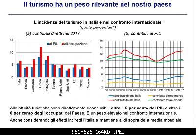 "Dura salita o ""discesa"" verso il default?-turismo_pil.jpg"