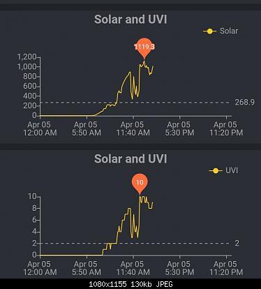 Index UV.-img_20200405_142338.jpg