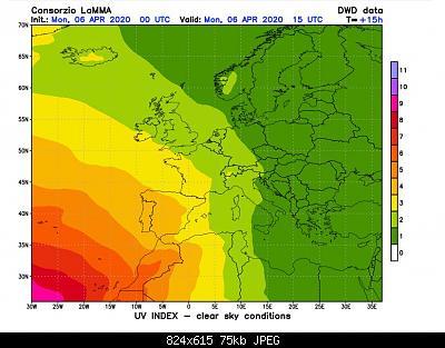 Index UV.-schermata-2020-04-06-17.06.41.jpeg