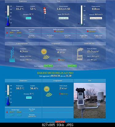 Stazione Barani Meteohelix IoT-schermata-2020-04-06-22.34.55.jpeg