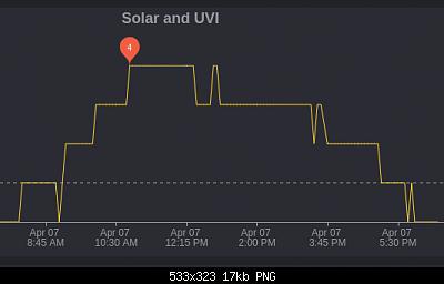 Index UV.-uv-7.png