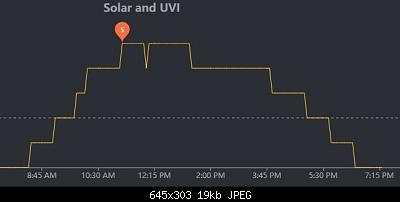 Index UV.-uv-7-4-20.jpg