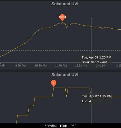 Index UV.-schermata-2020-04-08-09.20.31.jpeg