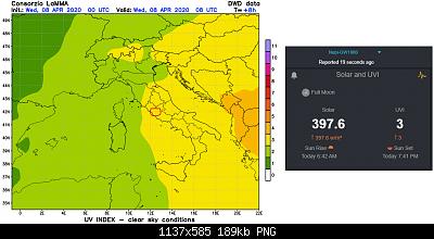 Index UV.-uv.png