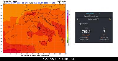 Index UV.-uvv.png