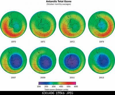 correlazione Ozono Stratosfera - circolazione dei venti-q11-3.jpg