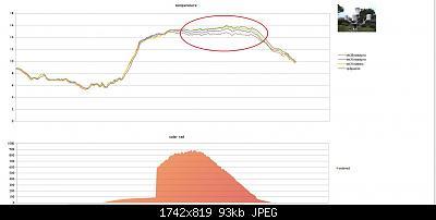 Modifiche ai sensori , schermi e test Ecowitt-schermata-2020-04-08-21.48.02.jpeg