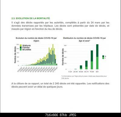Nuovo Virus Cinese-mortalita-belgio.jpg