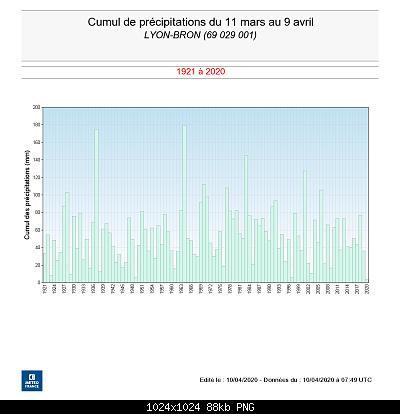 Nowcasting nivoglaciale Alpi primavera 2020-pp-bron-11.03-au-09.04.jpg